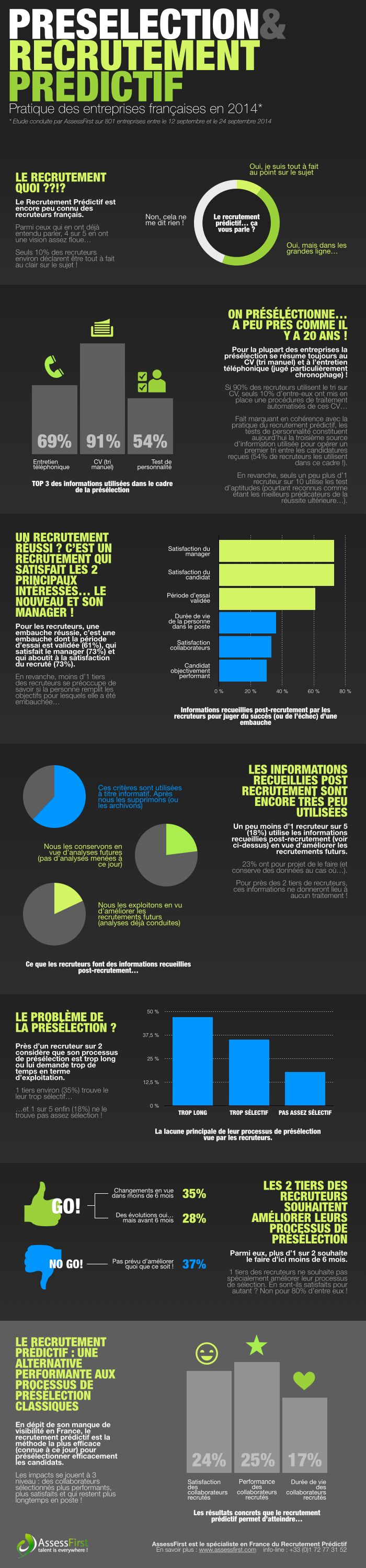 infographie-recrutement-predictif-assessfirst-long