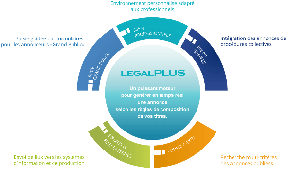 legalplus