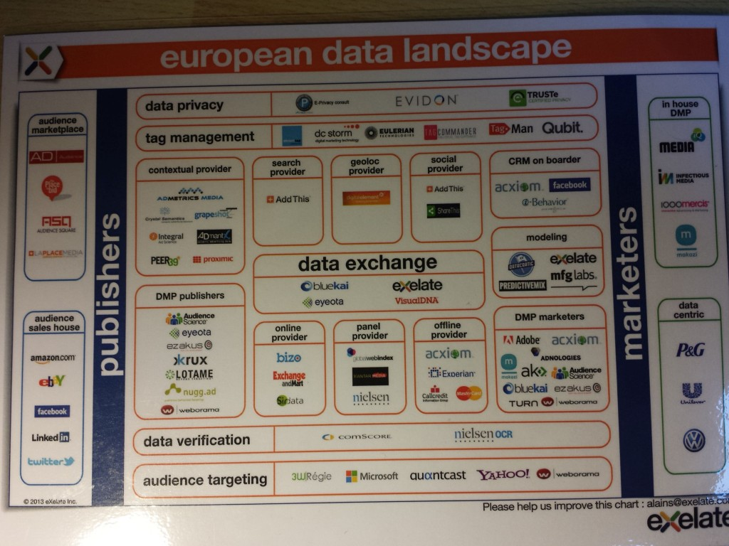 data-fournisseurs-technologiques-paysage-europe-exelate