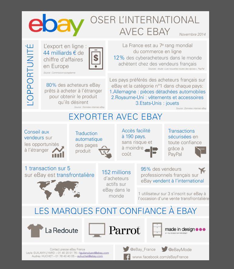 infographie-ebay-export