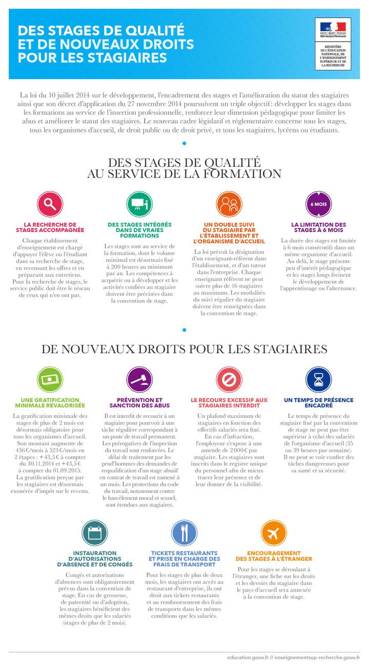 Infographie-Des-stages-de-qualite-et-de-nouveaux-droits-pour-les-stagiaires_372580.89