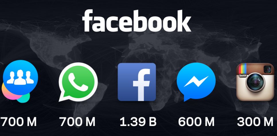 facebook-familly-apps