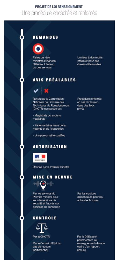 infographie-pdl-renseignement