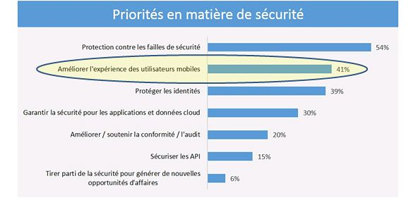 slide-securite-CA