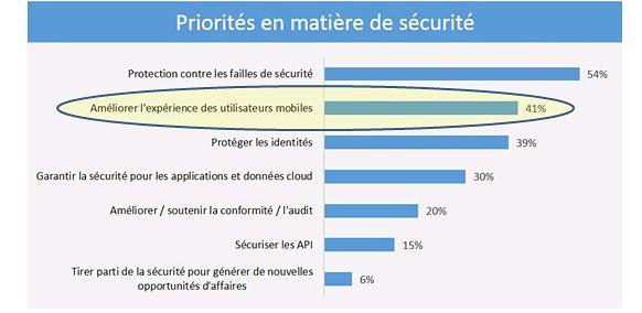 slide-securite-CA