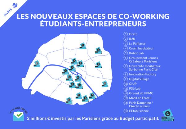 paris-coworking