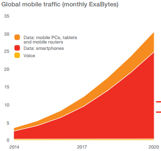 trafic-mobile-2020