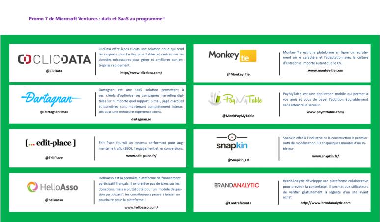 Promo 7 Microsoft Ventures