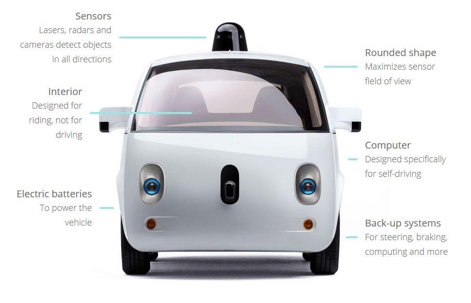 concept-google-car