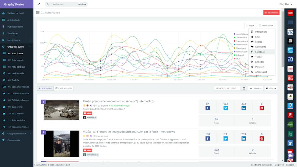 social-media-monitoring-software