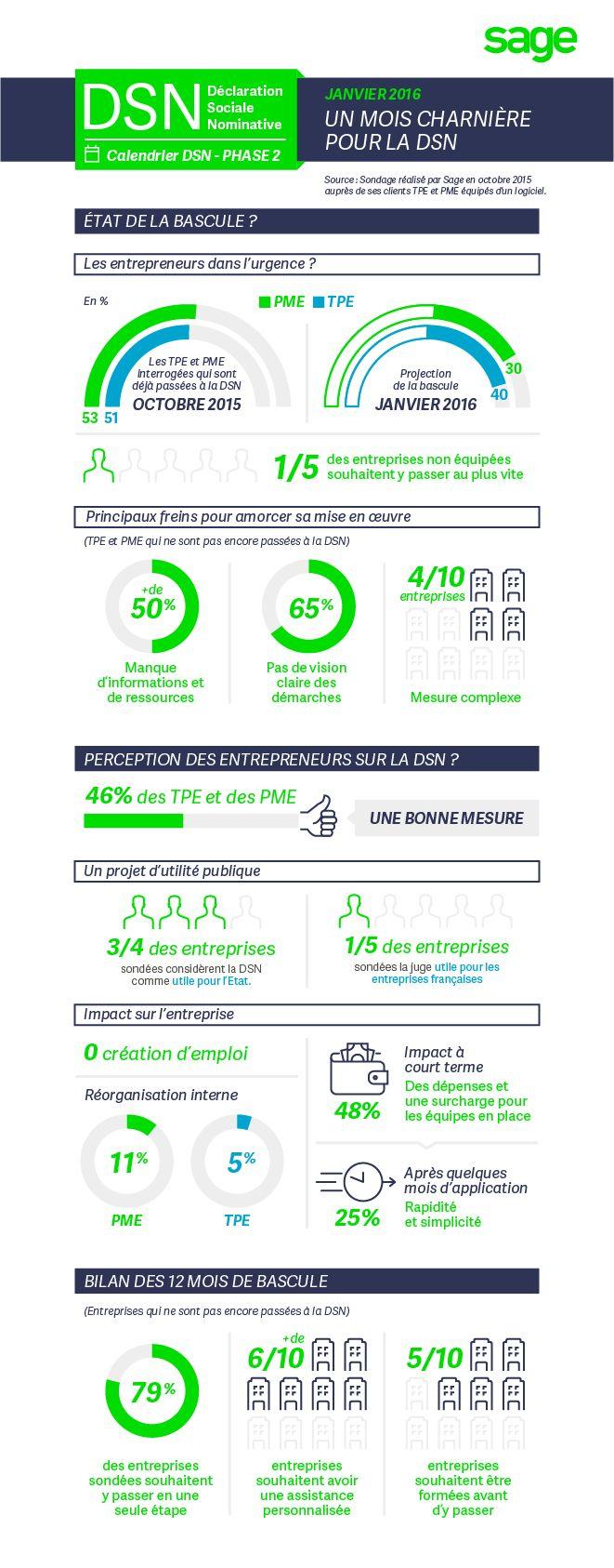 DSN-sage-infographie