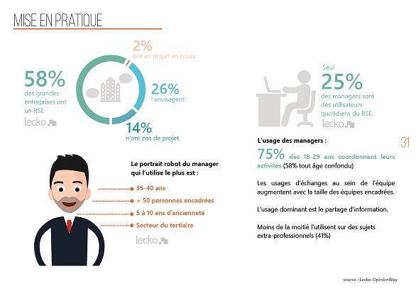 infographies-lecko