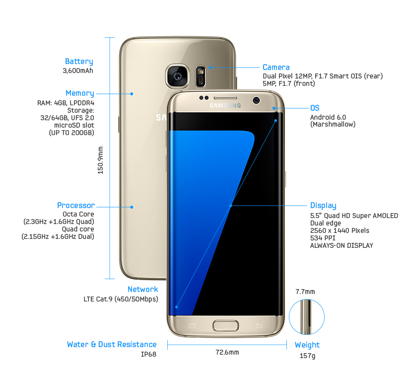 samsung-Galaxy-S7-edge-spec