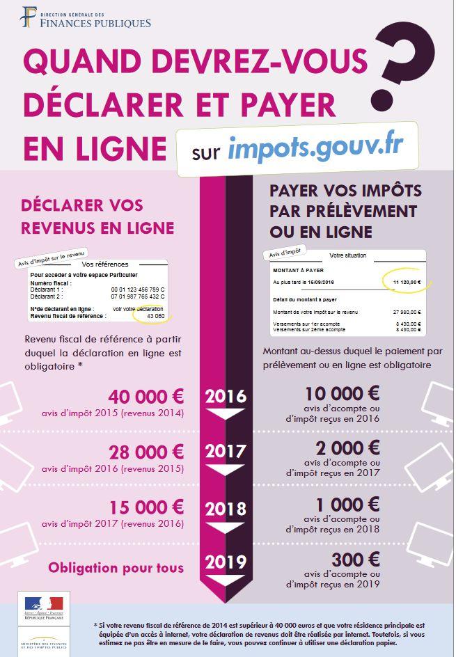 infographie-declaration-revenus