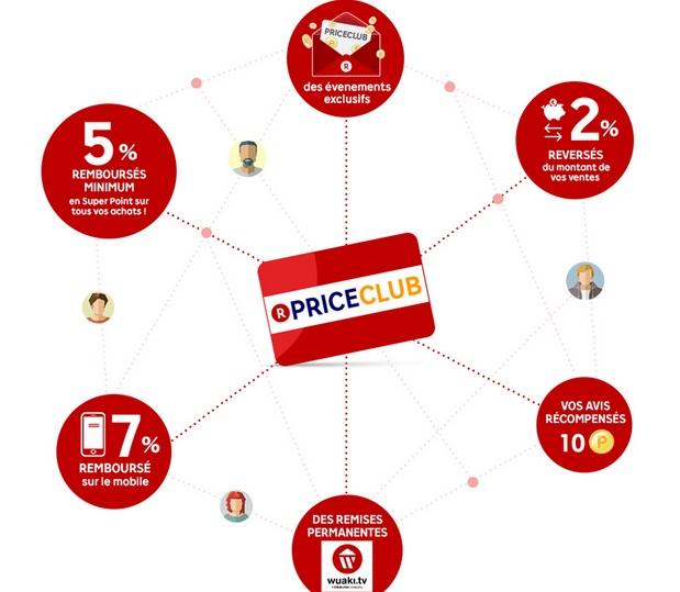 Les avantages du PriceClub de PriceMinister