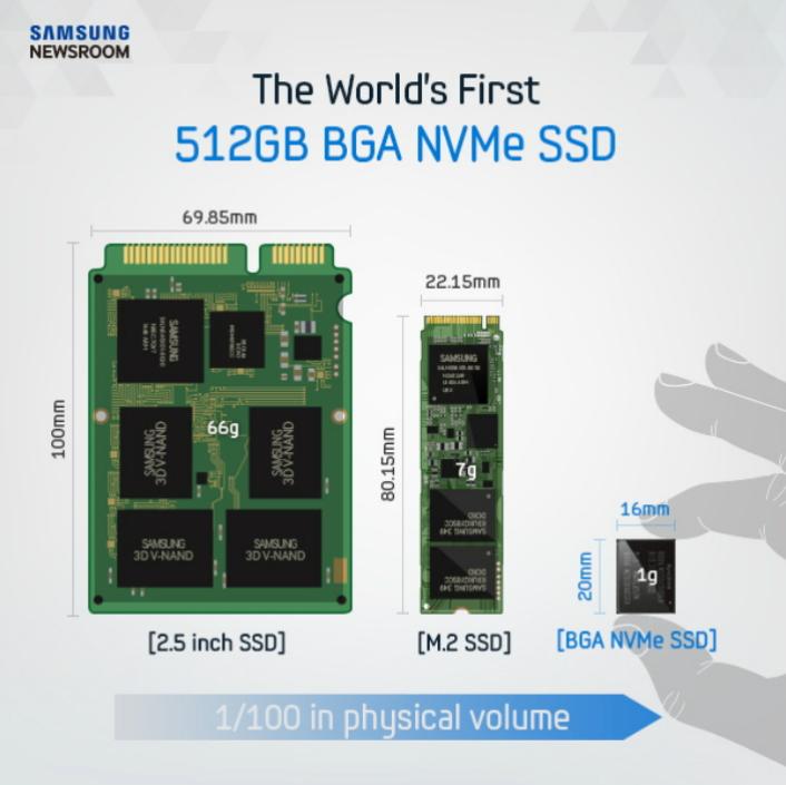 BGA_SSD_NVMe_Samsung_a