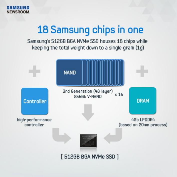 BGA_SSD_NVMe_Samsung_b