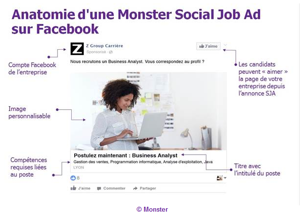 Monster Social Job Ad Facebook