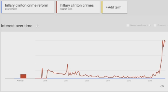 hillary-clinton-crimes-google