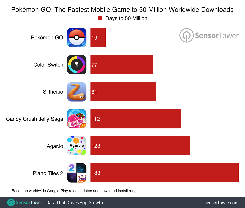 Pokémon-Gp_50M