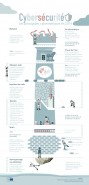 infographie-cybersecurite-parlement-europeen-2014