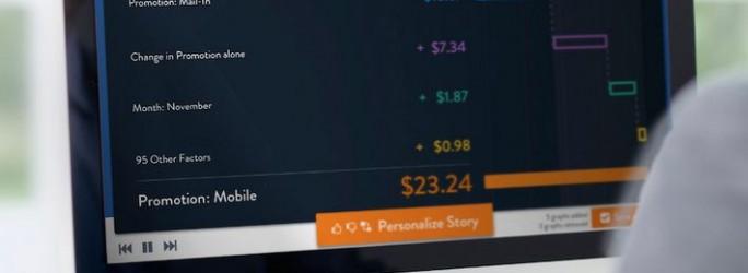 analytics-salesforce-acquiert-beyondcore