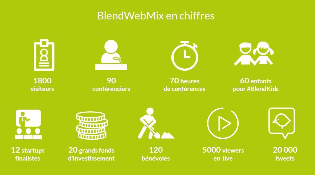 blenwebmix