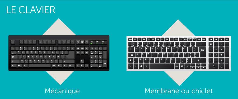bureau-ideal-periph-clavier