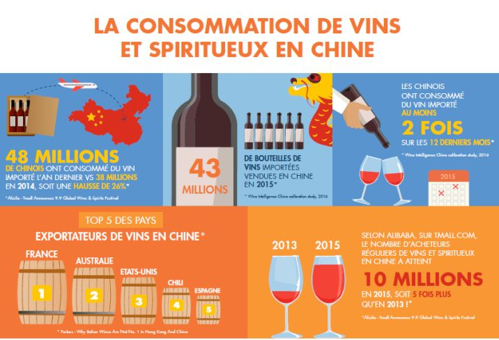 vin-chine-business