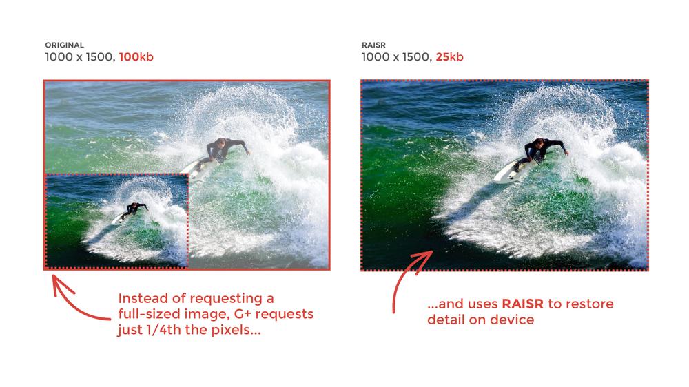 raisr-info-width-1000