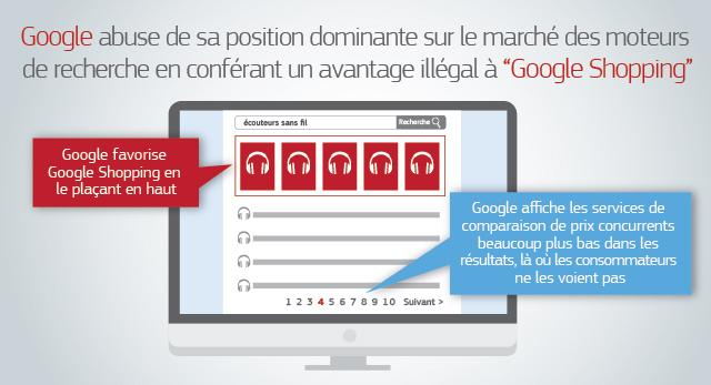 google-shopping-sanction-commission-europeenne-schema