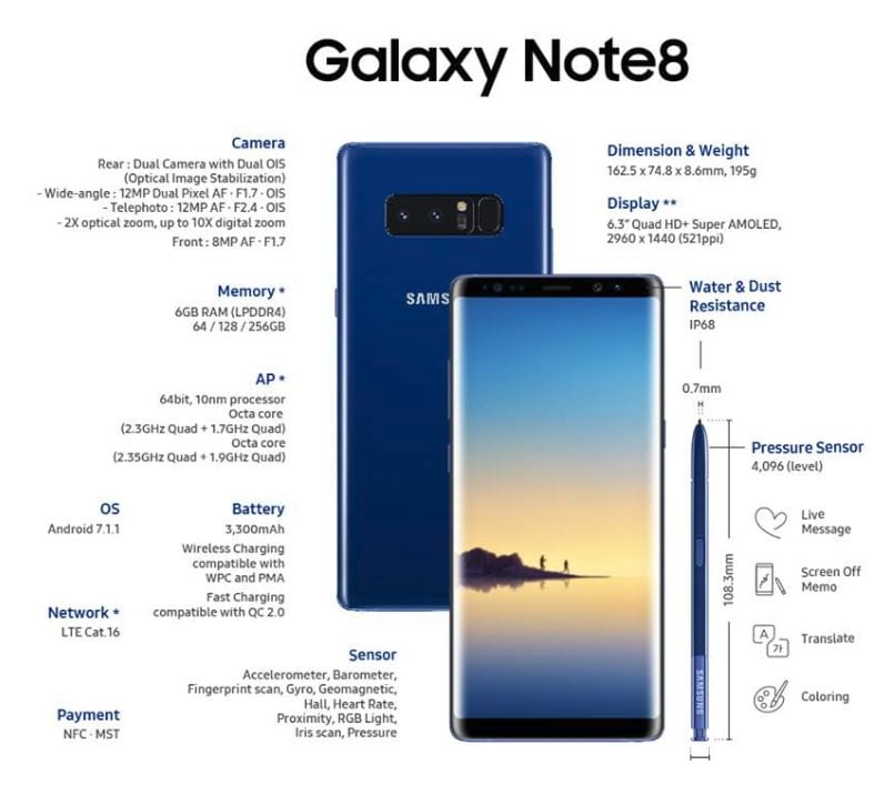 specs-samsung-galaxy-note8
