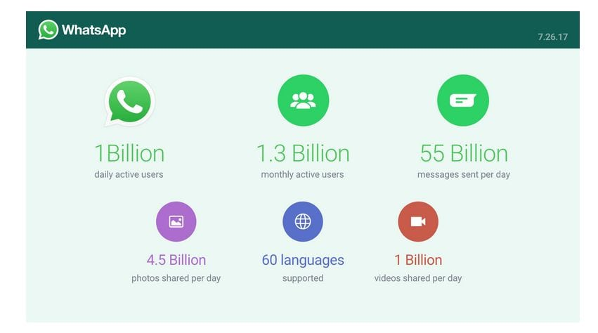 whatsapp-audience-usages-juillet-2017