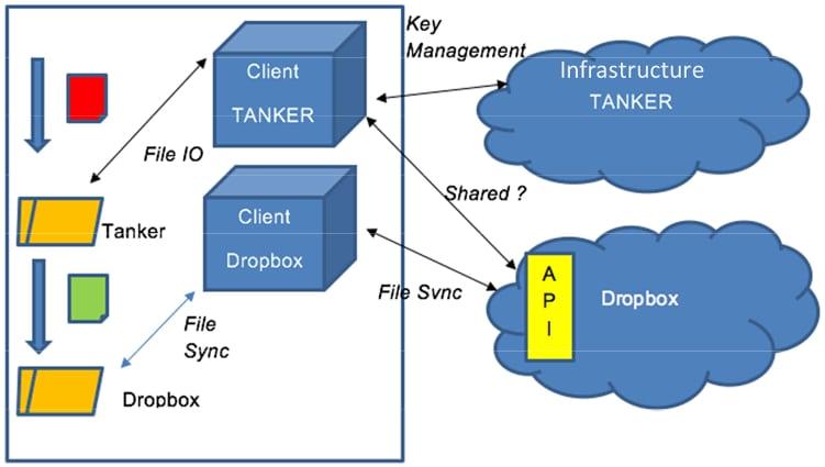 tanker-infrastructure
