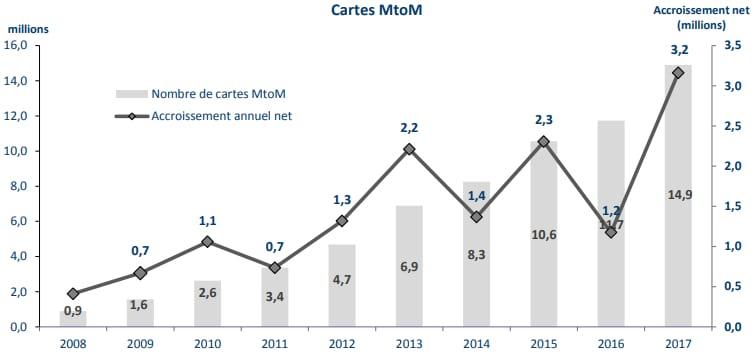 cartes-mtom-2017