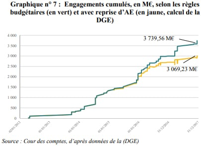 engagements-thd