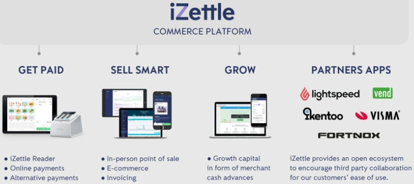 izettle-plate-forme