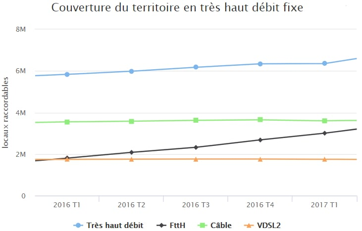 couverture-thd-fixe