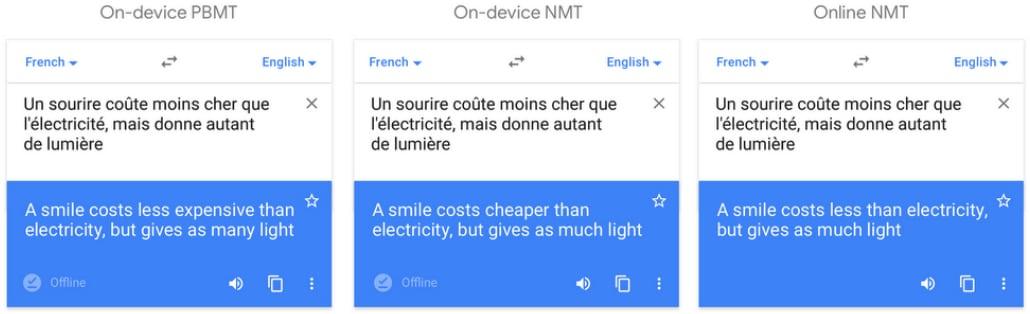 google-translate-pmt