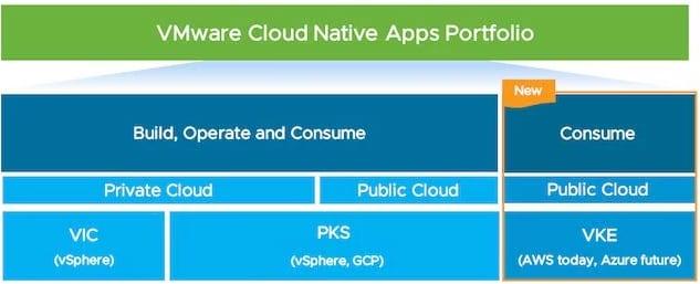 vmware-portfolio