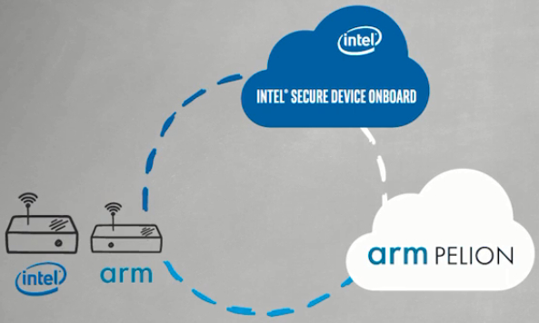 intel-arm-iot
