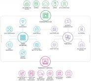 workplace-hub-schema