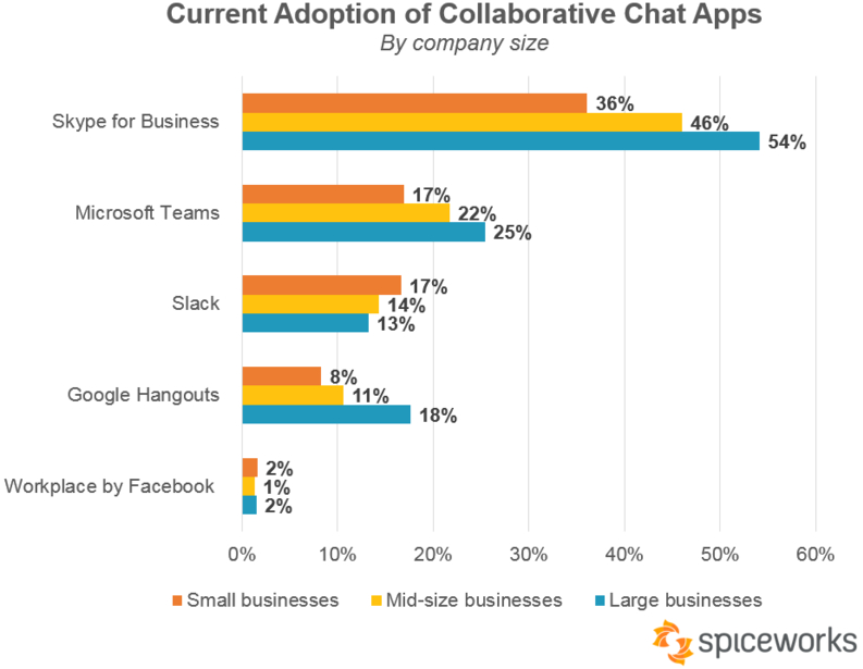 adoption-chat-entreprise