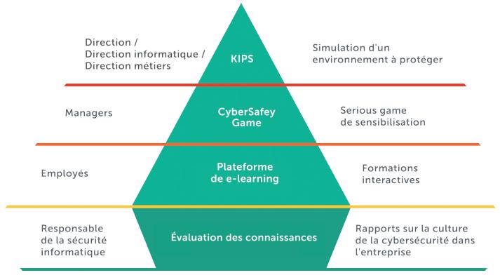 kaspersky-security-awareness