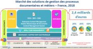 markess-gestion-documentaire