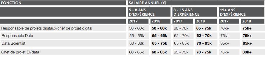 robert-walters-remuneration-2018