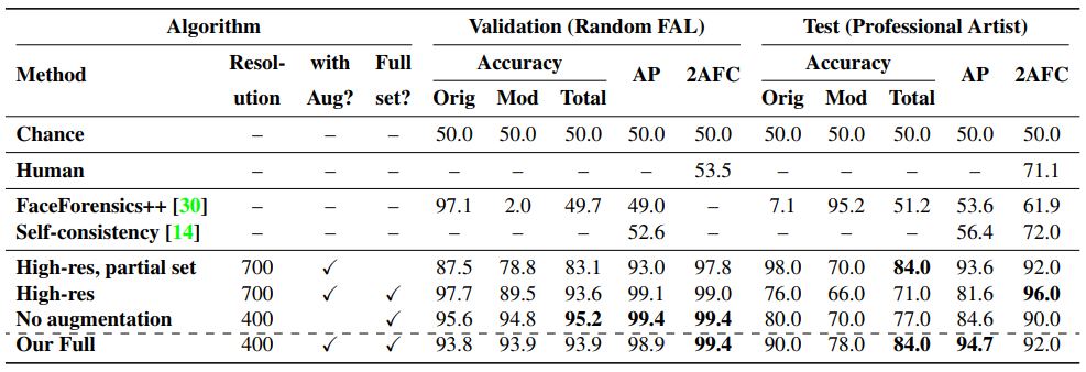 adobe-resultats-classifier