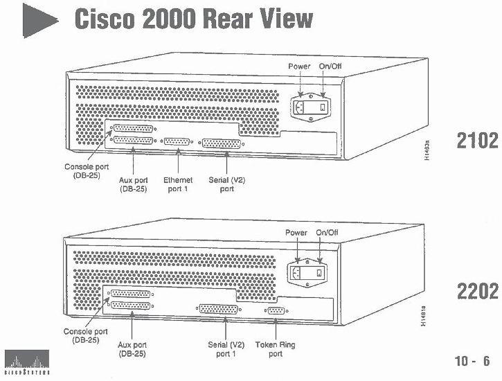 cisco-2000
