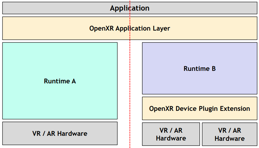 openxr-structure