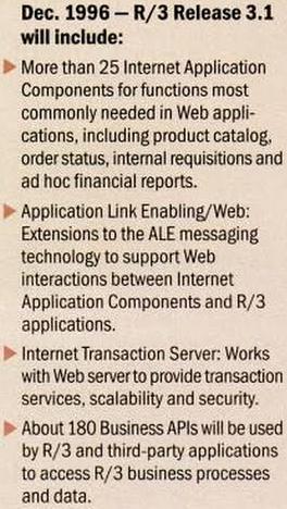 r3-1996-web
